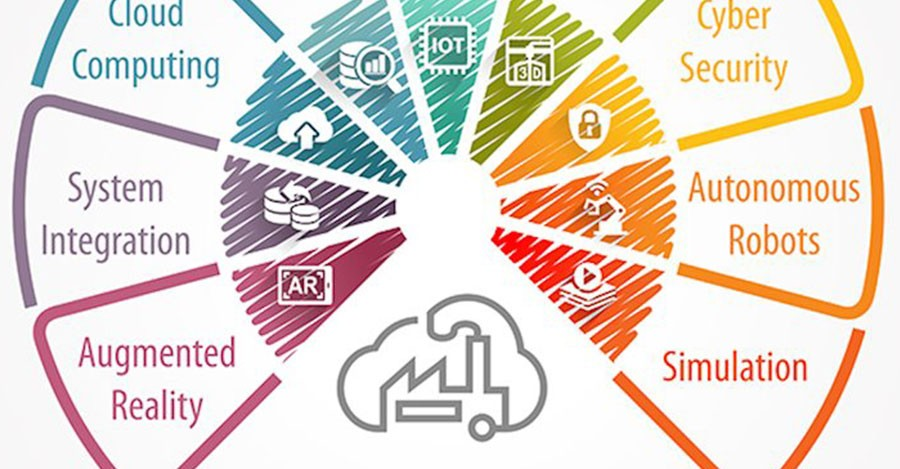 Leveraging Industry 4.0 in the Paper Industry