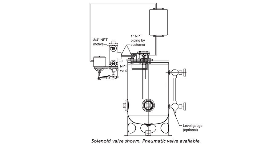 How to Overcome the Challenges of Vacuum Systems When Using a Conventional Pressure-Powered Pump